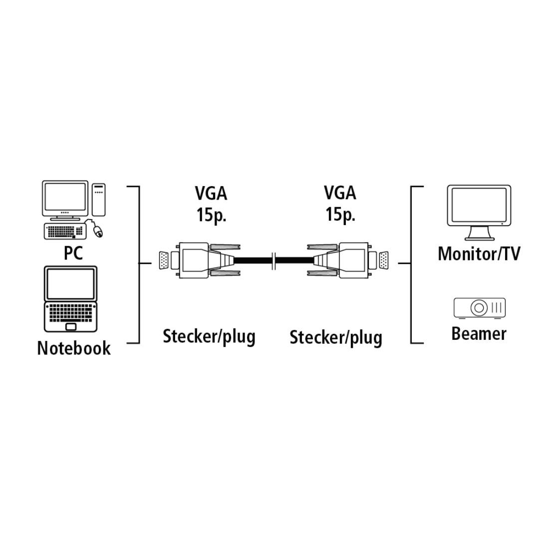 00020185 Hama Vga Cable 180 M 10 Pieces De Schematic Stx High Res Line Drawing