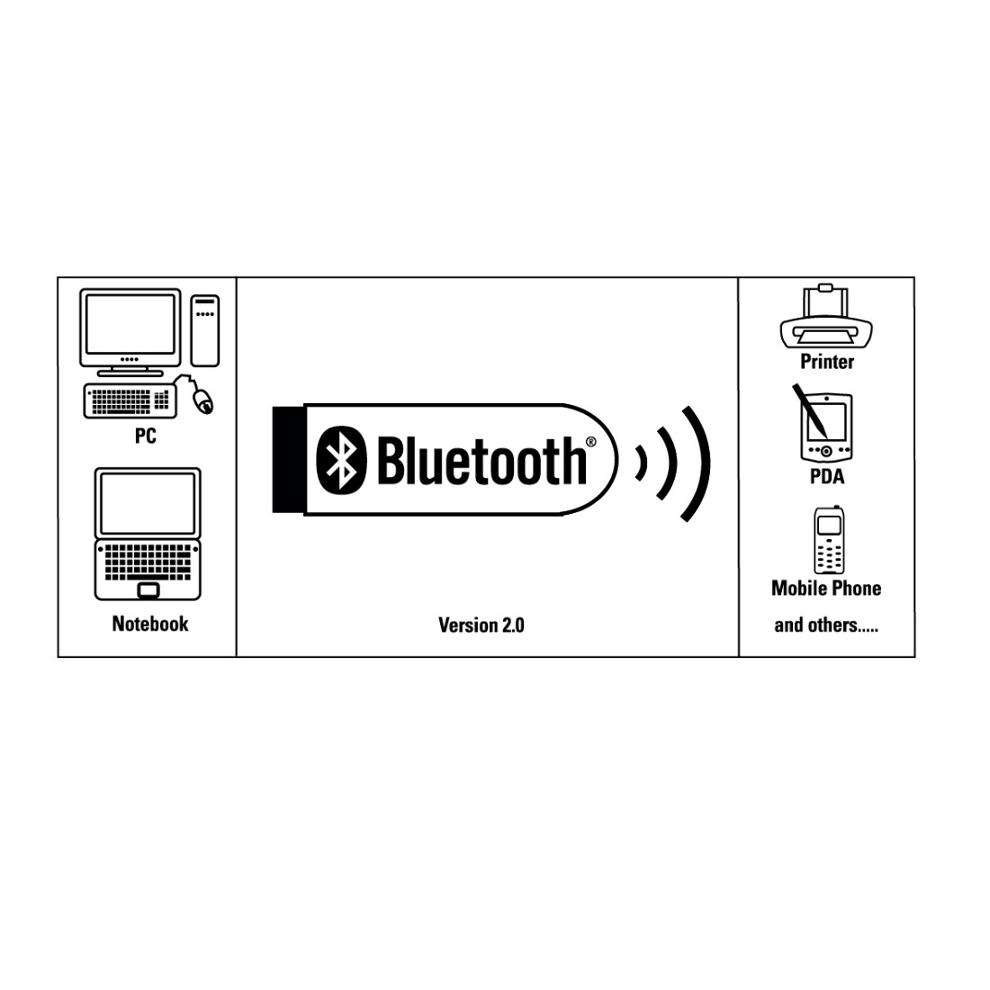stx High-Res Line Drawing - Hama, Bluetooth® USB Adapter, version 4.0 C1 + EDR