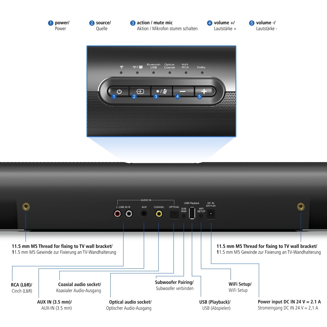 dex3 Druckfähiges Detail 3 - Hama, Smart-TV-Soundbar 2.1 SIRIUM4000ABT, Wireless Subwoofer/Alexa/Bluetooth