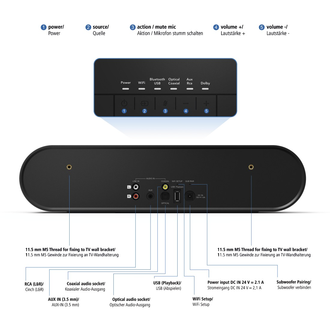 "dex7 Druckfähiges Detail 7 - Hama, Smart-Slim-Soundbar 2.1 ""SIRIUM3800ABT"" Wireless Subwoofer/Alexa/Bluetooth®"